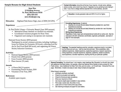 Career & Technical Education (CTE) / Resume Writing Resources