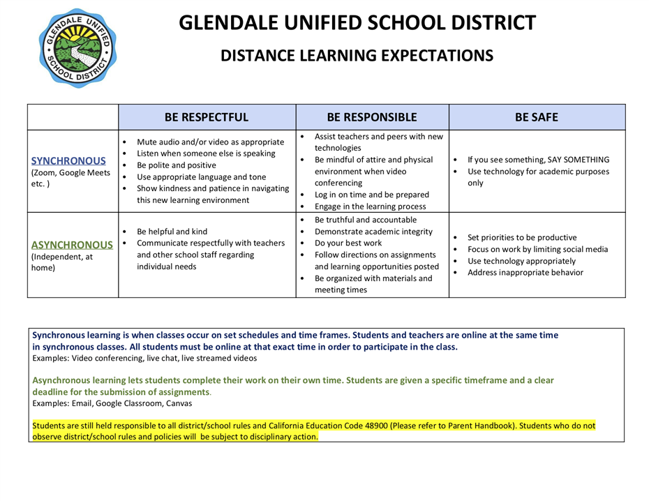 GUSD Distance Learning Expectations