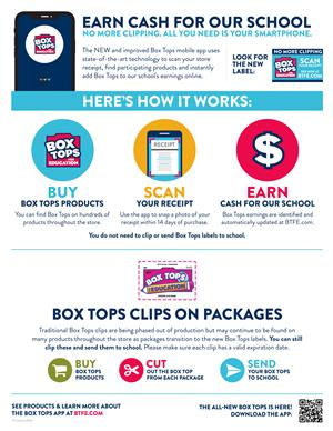 Box Tops Overview