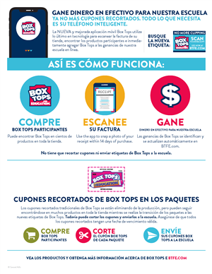 Box Tops Spanish