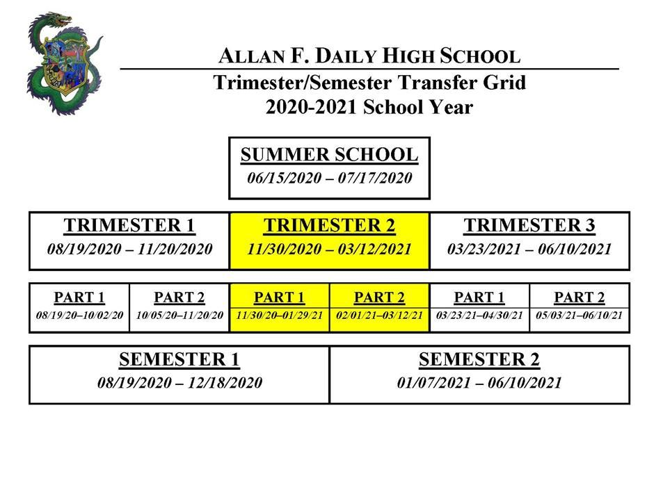 DAILY HIGH SCHOOL TRIMESTER/SEMESTER TRANSFER GRID (2020-2021)