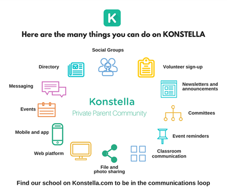 Konstella pic