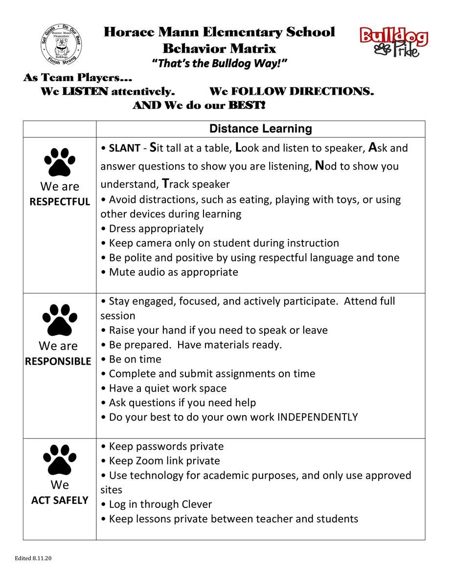 20-21 Distance Learning PBIS Matrix