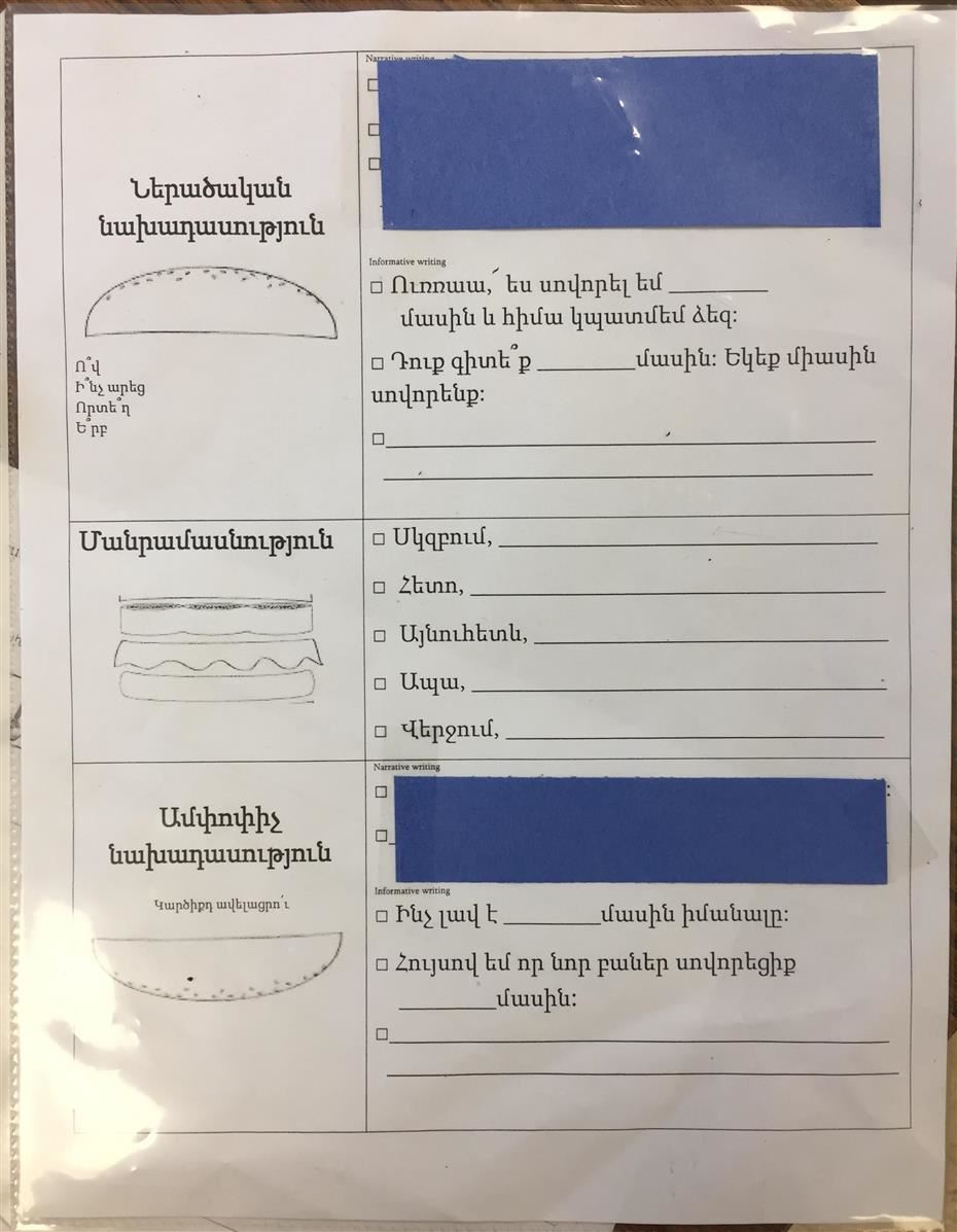 Writing topic sentences and concluding sentences in Armenian Image