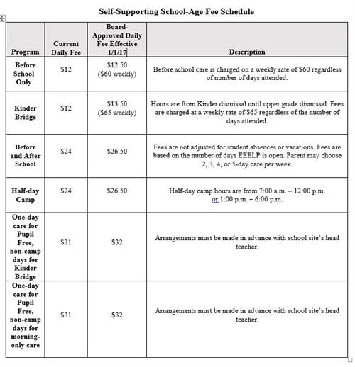 Self-Supporting School-Age Fee Schedule